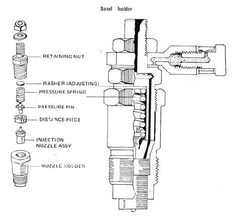 Komponen Injektor dan Kedudukannya